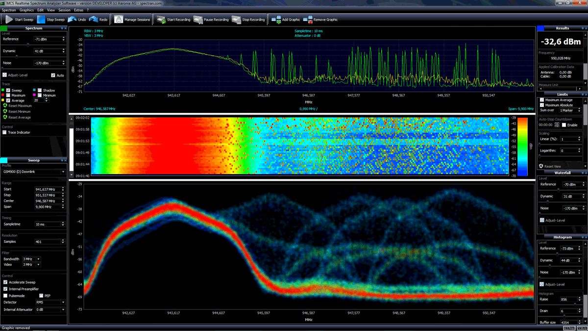 Aaronia Spectran Forum and Spectrum Analyzer Developer Website » MCS